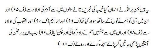 Surah Maryam - Translation of Quran in Urdu From Kanzul Iman